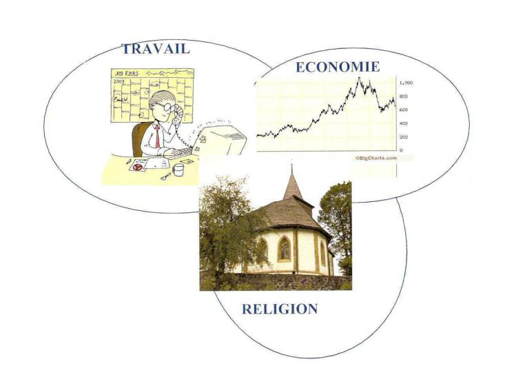 Religion, Work Ethic and the Economy :  A Common Thread ?
